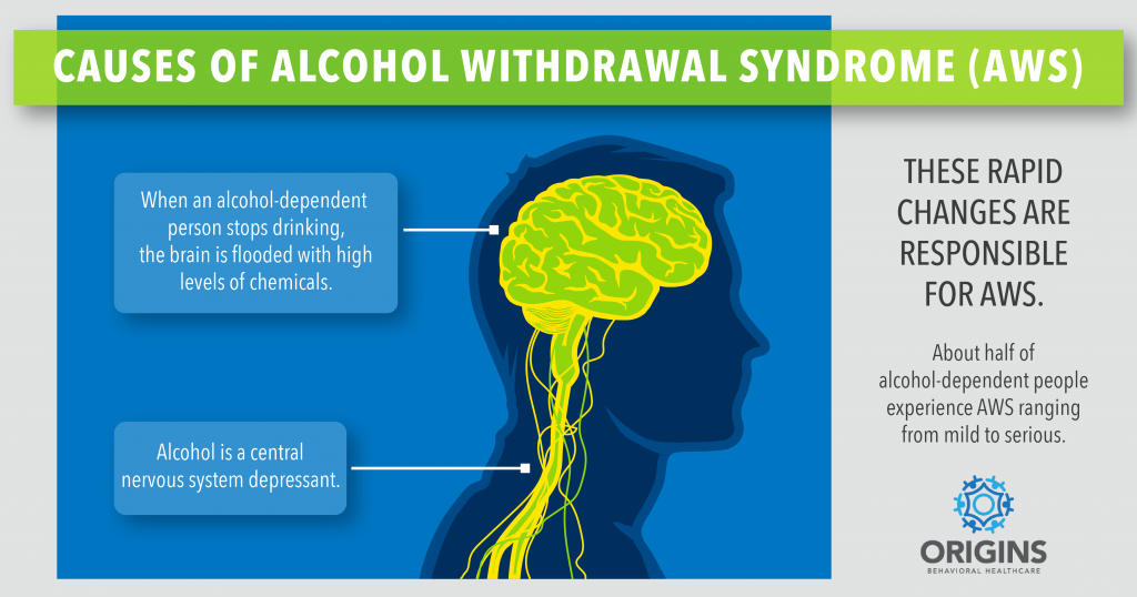 What Is The Timeline For Alcohol Withdrawal Detox And